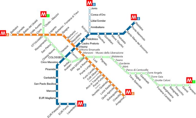 metroroma2